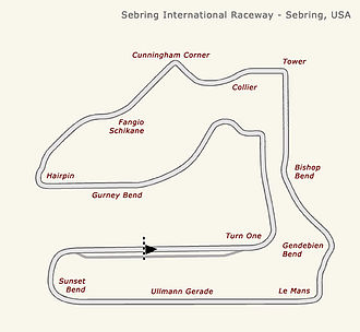Briggs Cunningham - Sebring International Raceway: Cunningham Corner at top center