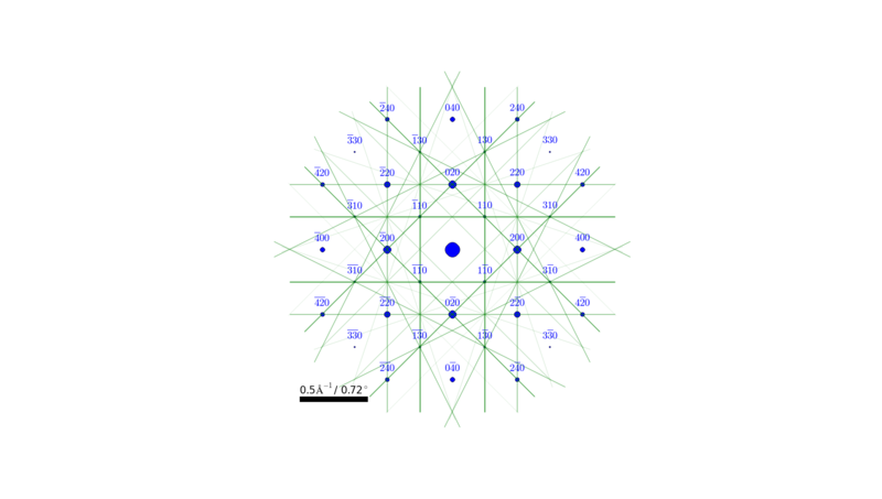 File:Simulated diffraction pattern of Ti3Al.png