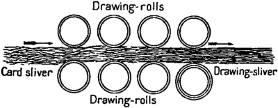Spinning - drawing principle.png