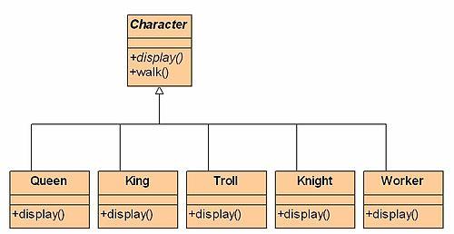 Computer Science Design Patterns/Print version - Wikibooks