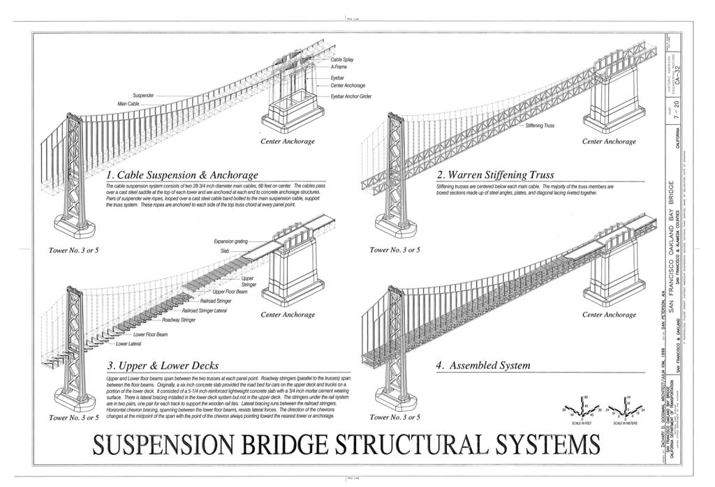 file suspension bridge structural systems