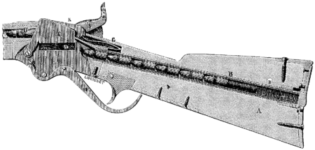 T3- d513 - Fig. 378. — Fusil Spencer au moment du chargement.png