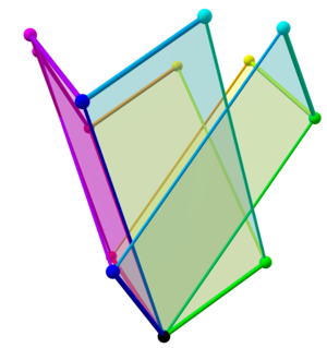 Tree of weak orderings in concertina cube 172.png