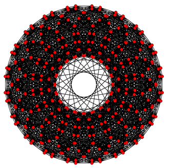 Uniform 10-polytope - Image: Truncated 10 orthoplex