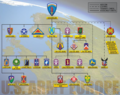 USAREUR Organization Chart.png