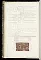 Weaver's Thesis Book (France), 1893 (CH 18418311-2).jpg