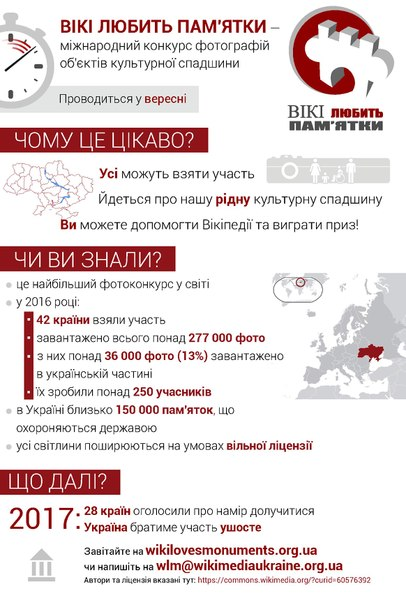 Файл:Wiki Loves Monuments 2017 in Ukraine Fact Sheet.pdf