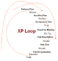 Xp-loop.png