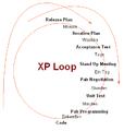 Xp-loop.png