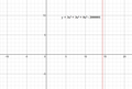 Yijinecimal graph.png