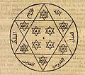 Œdipus Ægyptiacus, 1652-1654, 4 v. 2410 (25908384021).jpg