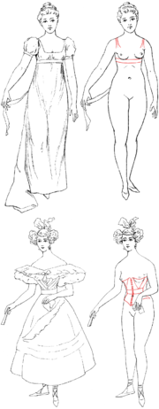 1800-vs-1830 womens clothing pressure-points.png