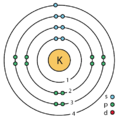 19 potassium (K) enhanced Bohr model.png
