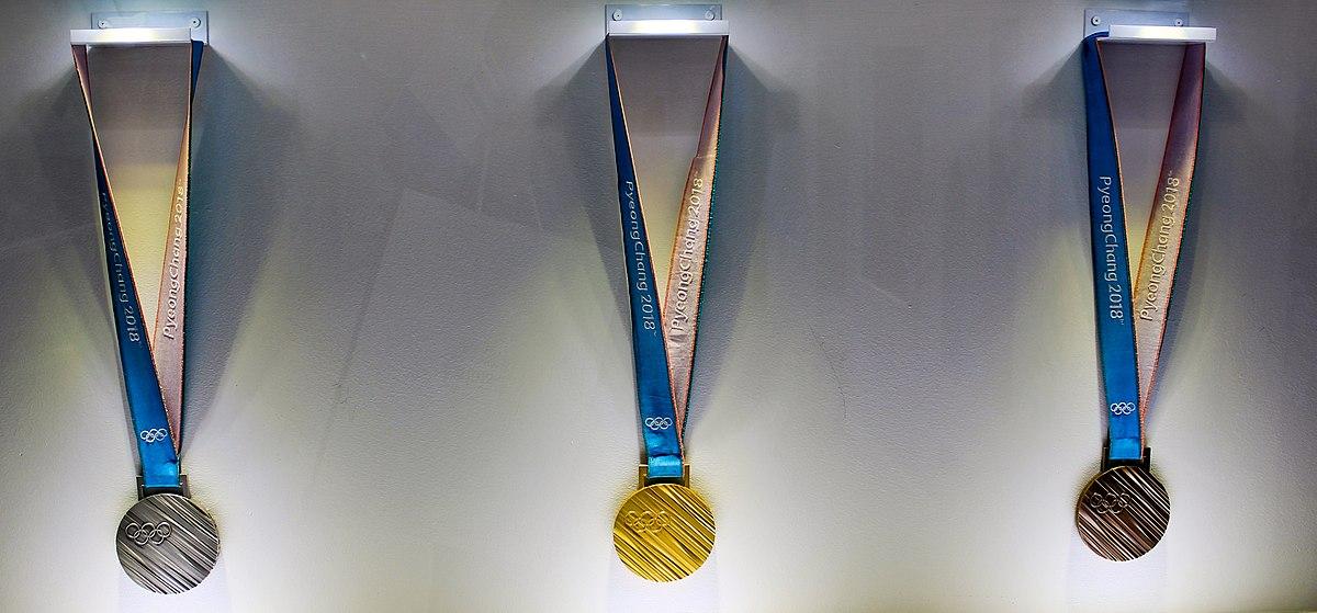 winterolympiade medaillenspiegel