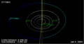 37 Fides orbit on 01 Jan 2009.png