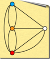 7b-graph09.png