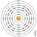 99 einsteinium (Es) enhanced Bohr model.png