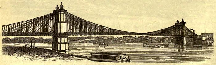 AmCyc Bridge - Suspension Bridge over the Ohio at Cincinnati.jpg