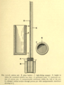 Apparecchiatura per misurare la pressione osmotica B.png
