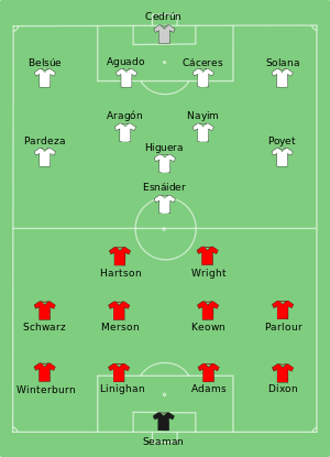 Arsenal vs Zaragoza 1995-05-10.svg