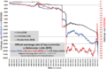 BYR exchange rate 2006-01-01...2015-01-19.png