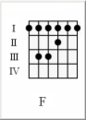 Barre chord.png