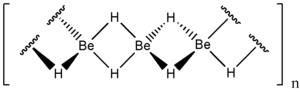 Struktur polymeren Berylliumhydrids