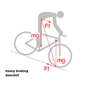 Bicycle and motorcycle dynamics Stability 4.png