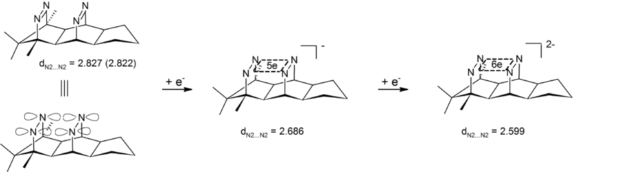 Reduction of a bisdiazene to a sigma-bishomoaromatic dianion. Distances in angstrom calculated at B3LYP?6-31G* level (x-ray for the neutral)