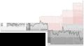 Borussia Neunkirchen Performance Chart.png