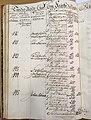 Branntakst 1767 Krambugata (cropped).jpg