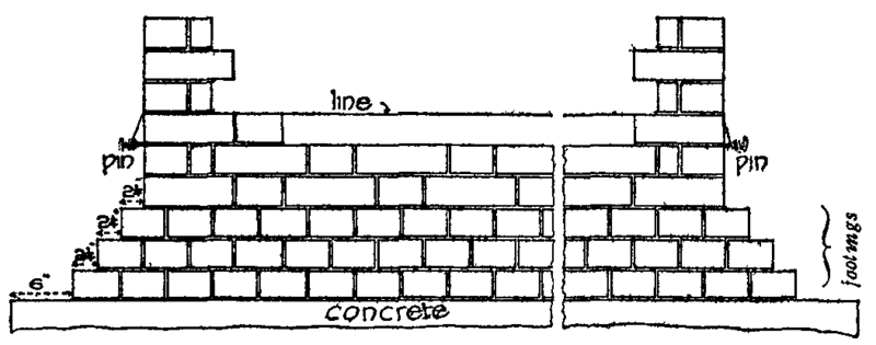File:Brickwork 1.png