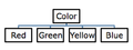 Colortaxonomy.png