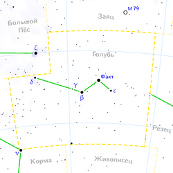 Columba constellation map ru lite.png