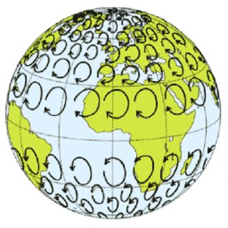 Ocean gyre - Image: Coriolis effect 14