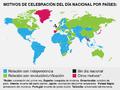 Día Nacional por países.png