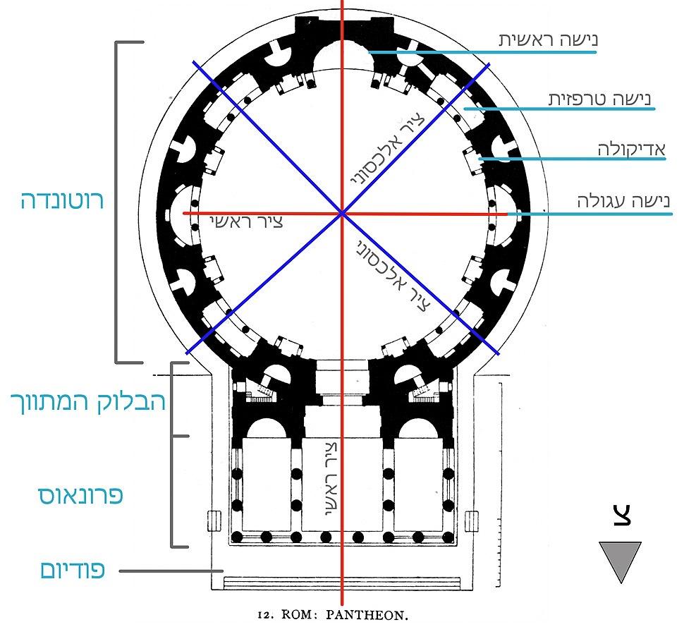 Diagram Pantheon Floor plan