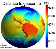 How old is the earth carbon hookup