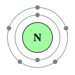Electron shells of nitrogen (2, 5)