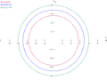 Elementary graph resize circle 2.png