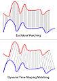 Euclidean vs DTW.jpg