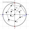 ExponentielleComplexe Puissances2.png
