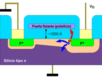Transistor model - Figure 1: Floating-gate avalanche injection memory device FAMOS