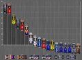Formula One Standings 1999.PNG