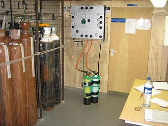 Gas blending for scuba diving - Air, oxygen and helium partial pressure gas blending system