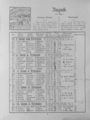 Harz-Berg-Kalender 1920 009.png