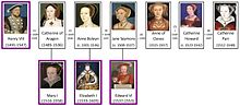 Henry VIII and wives - family tree by shakko.jpg