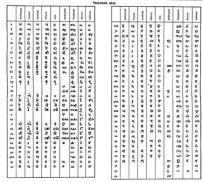 Hindi Barakhadi Chart Pdf