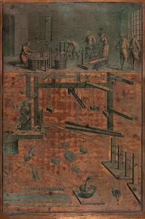 Descriptions des Arts et Métiers - Copperplate from Description des Arts et Métiers