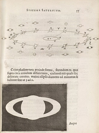 Cassini–Huygens - Huygens' explanation for the aspects of Saturn, Systema Saturnium (1659)